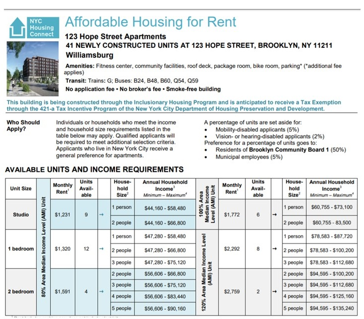 Nyc Apartment Listing: Applications Available For 41 Lottery Apartments In Brand